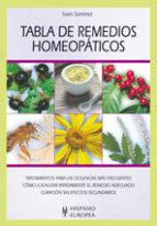 tabla de remedios homeopaticos: tratamientos para las dolencias mas frecuentes, como localizar rapidamente el remedio adecuado, curacion sin efectos secundarios sven sommer 9788425517952