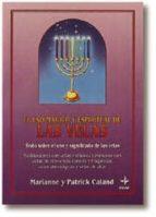 el uso magico y espiritual de las velas-marianne caland-patrick caland-9788476408452