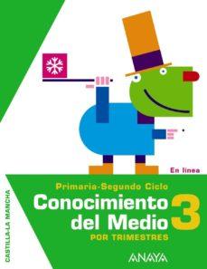 Carreracentenariometro.es Conocimiento Del Medio 3º Educación Primaria Segundo Ciclo Castilla La Mancha Image