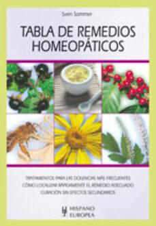tabla de remedios homeopaticos: tratamientos para las dolencias mas frecuentes, como localizar rapidamente el remedio adecuado, curacion sin efectos secundarios-sven sommer-9788425517952