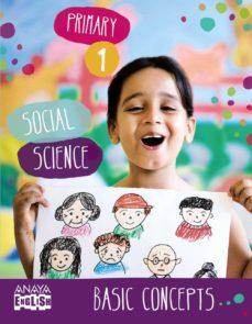 Inmaswan.es Social Science 1. Basic Concepts. 1º Primer Ciclo Image